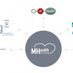 mhealthbelgium-partners
